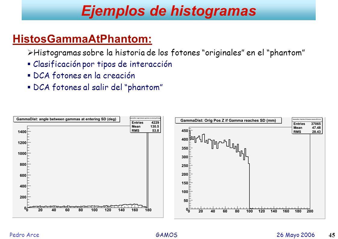 Pedro Arce GAMOS 26 Mayo 2006 45 Ejemplos de histogramas HistosGammaAtPhantom: Histogramas sobre la historia de los fotones originales en el phantom C