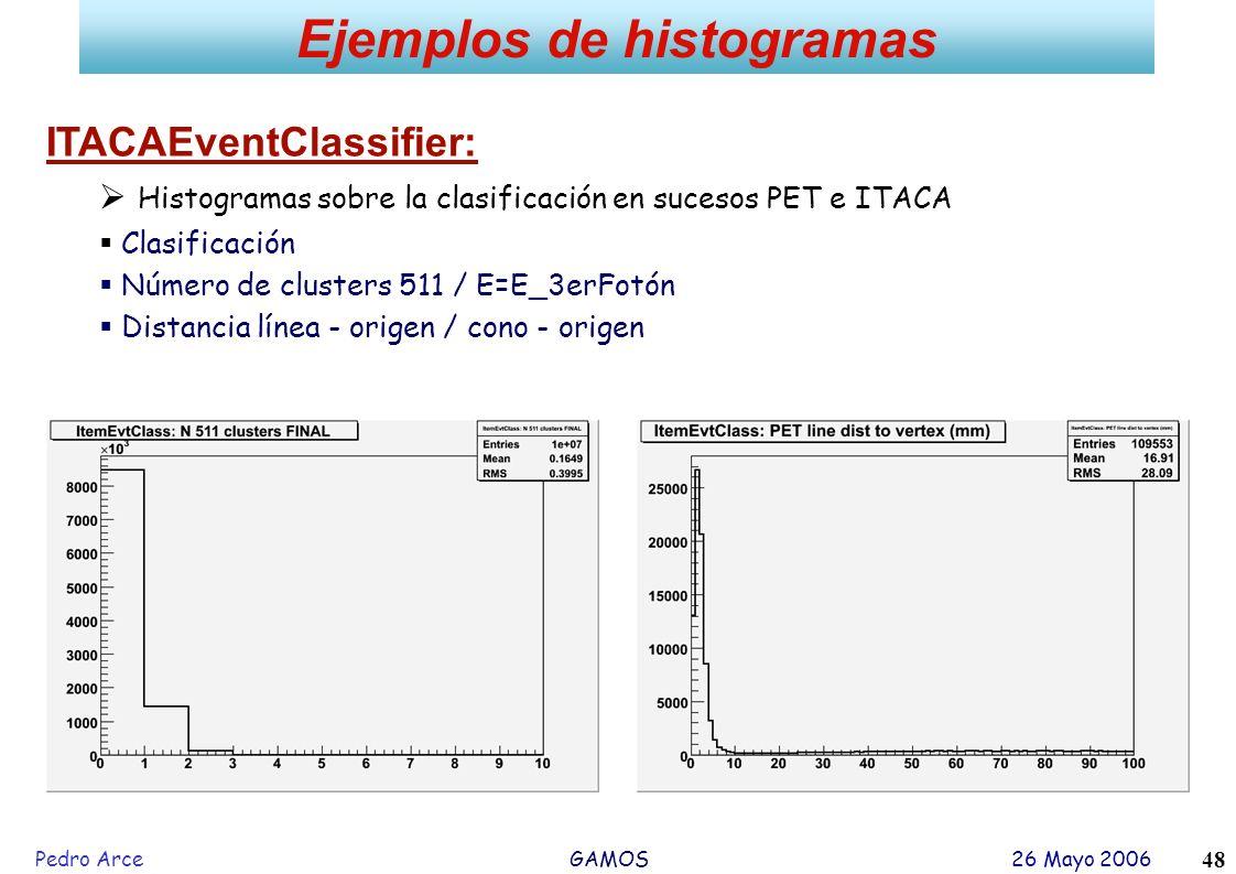 Pedro Arce GAMOS 26 Mayo 2006 48 Ejemplos de histogramas ITACAEventClassifier: Histogramas sobre la clasificación en sucesos PET e ITACA Clasificación