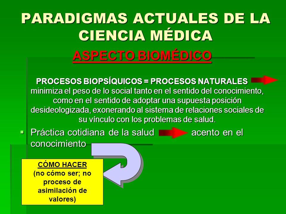 PARADIGMAS ACTUALES DE LA CIENCIA MÉDICA ASPECTO BIOMÉDICO PROCESOS BIOPSÍQUICOS = PROCESOS NATURALES minimiza el peso de lo social tanto en el sentid