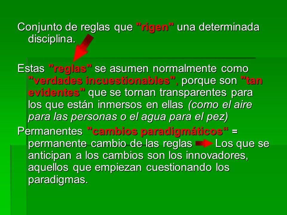 Conjunto de reglas que