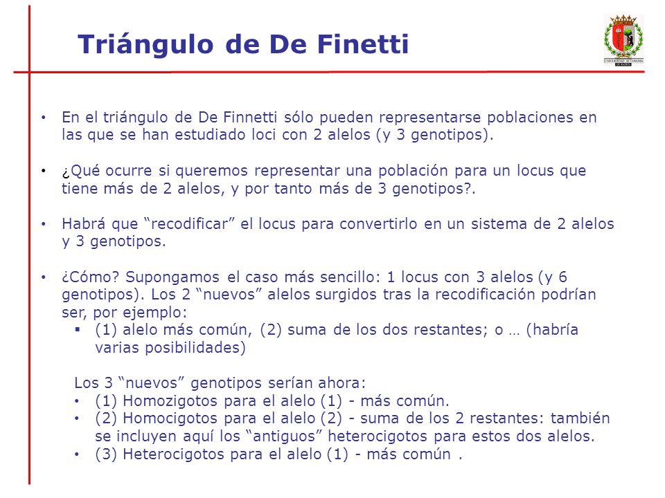 Triángulo de De Finetti En el triángulo de De Finnetti sólo pueden representarse poblaciones en las que se han estudiado loci con 2 alelos (y 3 genoti