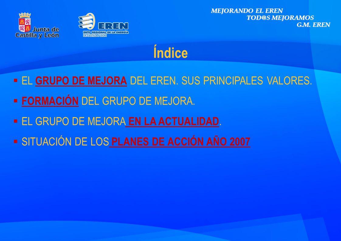 Índice EL GRUPO DE MEJORA DEL EREN. SUS PRINCIPALES VALORES. FORMACIÓN DEL GRUPO DE MEJORA. EL GRUPO DE MEJORA EN LA ACTUALIDAD. SITUACIÓN DE LOS PLAN