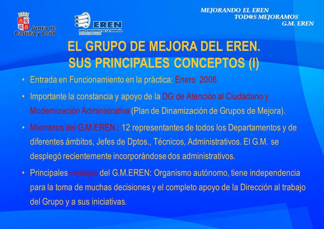 EL GRUPO DE MEJORA DEL EREN. SUS PRINCIPALES CONCEPTOS (I) Entrada en Funcionamiento en la práctica: Enero 2006 Importante la constancia y apoyo de la