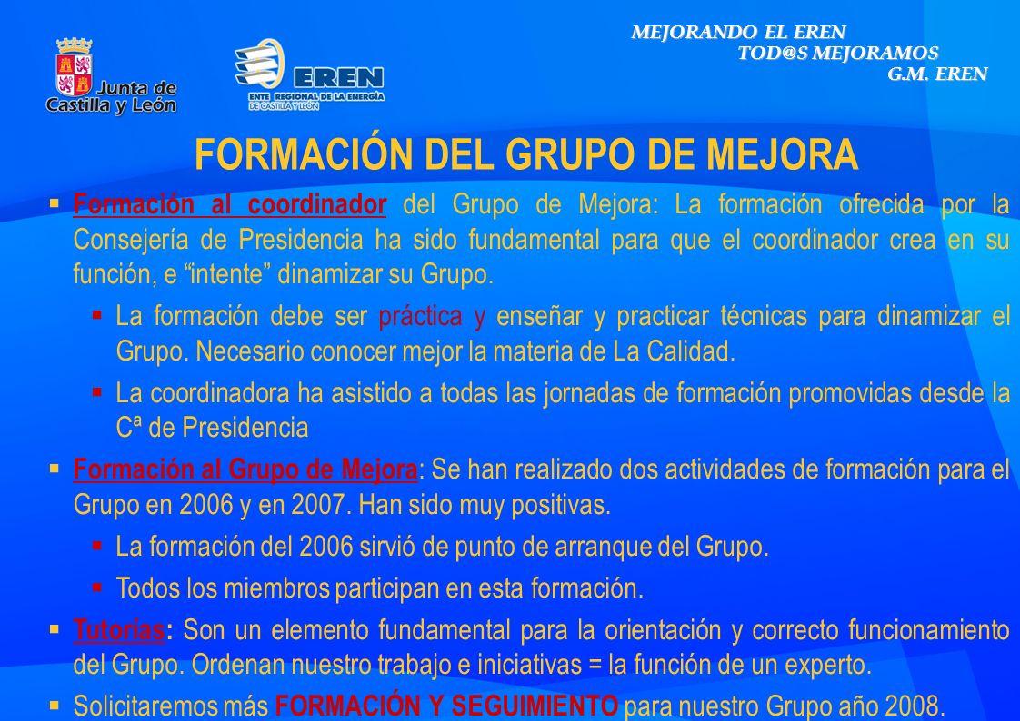 FORMACIÓN DEL GRUPO DE MEJORA MEJORANDO EL EREN TOD@S MEJORAMOS G.M. EREN Formación al coordinador del Grupo de Mejora: La formación ofrecida por la C
