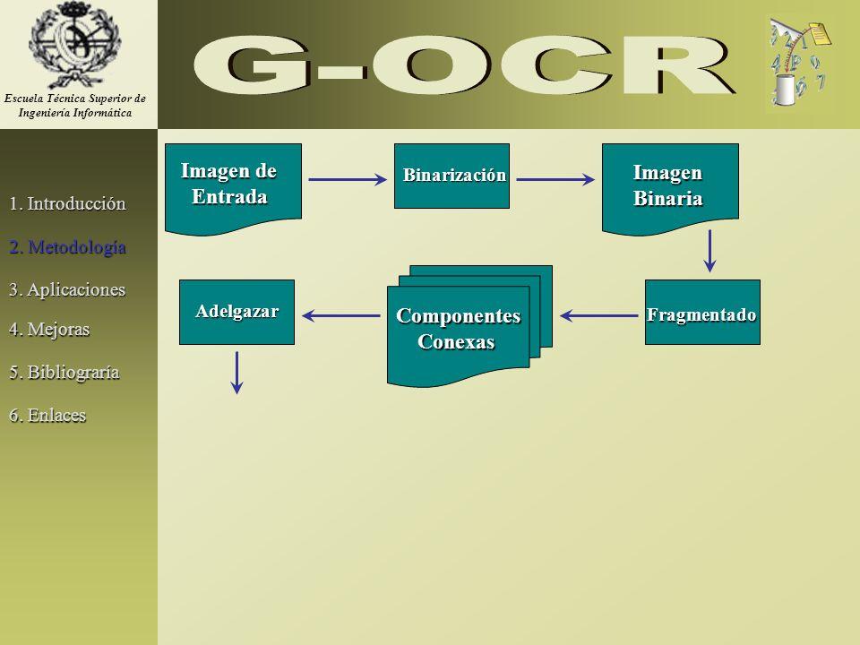 1. Introducción 2. Metodología 3. Aplicaciones 5. Bibliograría 6. Enlaces 4. Mejoras Imagen de Entrada Entrada Binarización ImagenBinaria Fragmentado