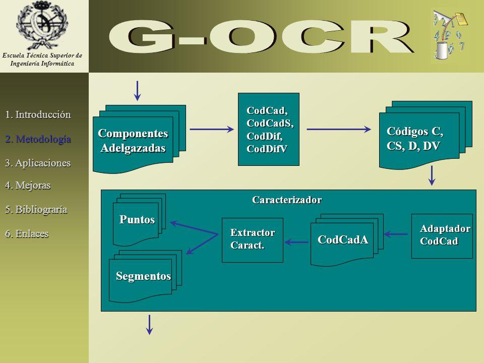 1. Introducción 2. Metodología 3. Aplicaciones 5. Bibliograría 6. Enlaces 4. Mejoras Componentes Adelgazadas Adelgazadas CodCad, CodCadS, CodDif, CodD