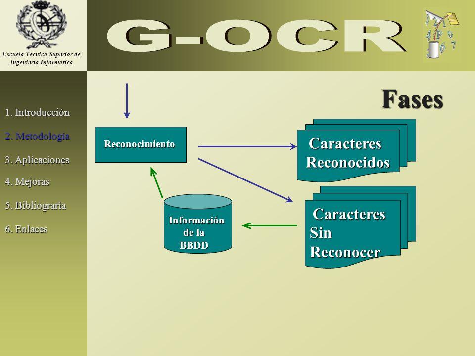 1. Introducción 2. Metodología 3. Aplicaciones 5. Bibliograría 6. Enlaces 4. Mejoras Fases Reconocimiento Información Información de la BBDD Caractere