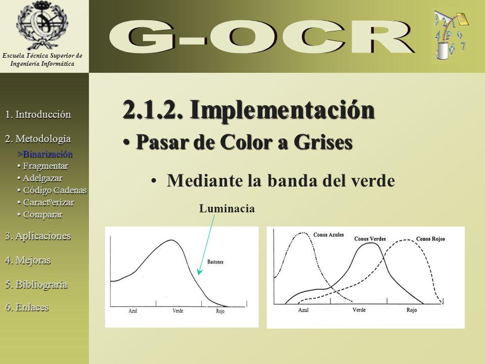 Pasar de Color a Grises Pasar de Color a Grises Mediante la banda del verde Luminacia 2.1.2. Implementación 1. Introducción 2. Metodología 3. Aplicaci