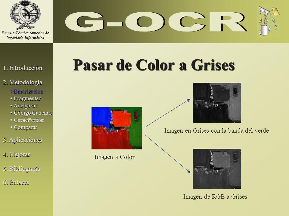 Pasar de Color a Grises Imagen a Color Imagen en Grises con la banda del verde Imagen de RGB a Grises 1. Introducción 2. Metodología 3. Aplicaciones 5