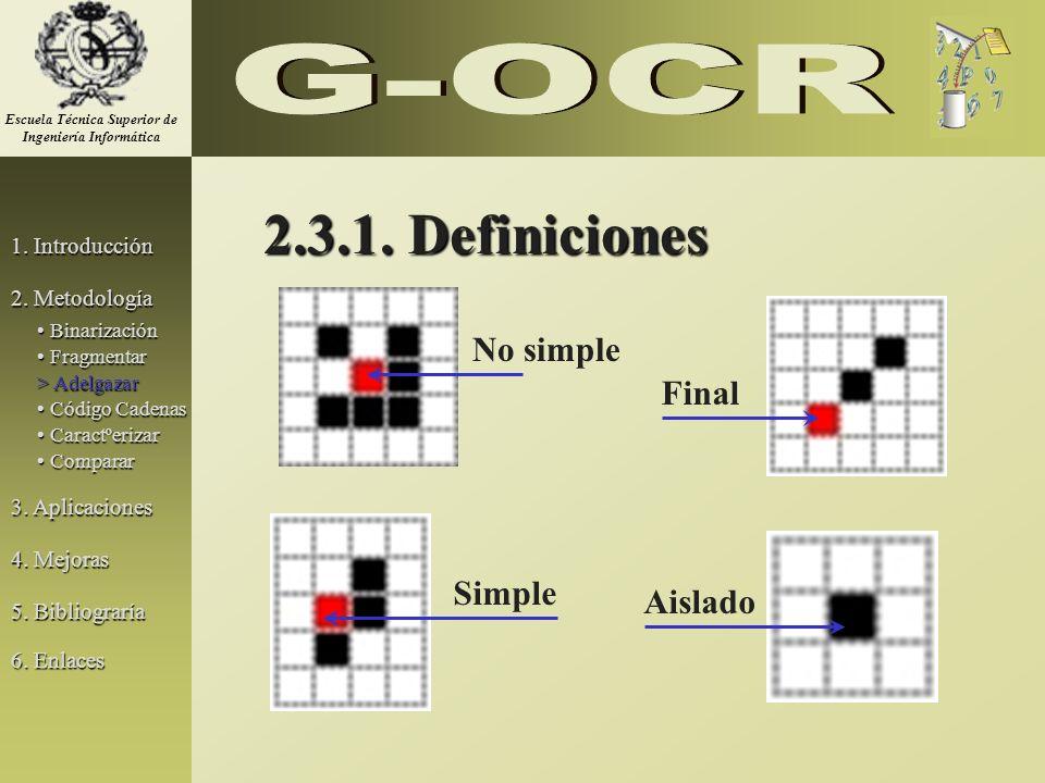 2.3.1. Definiciones No simple Final Aislado Simple 1. Introducción 2. Metodología 3. Aplicaciones 5. Bibliograría Binarización Binarización Fragmentar