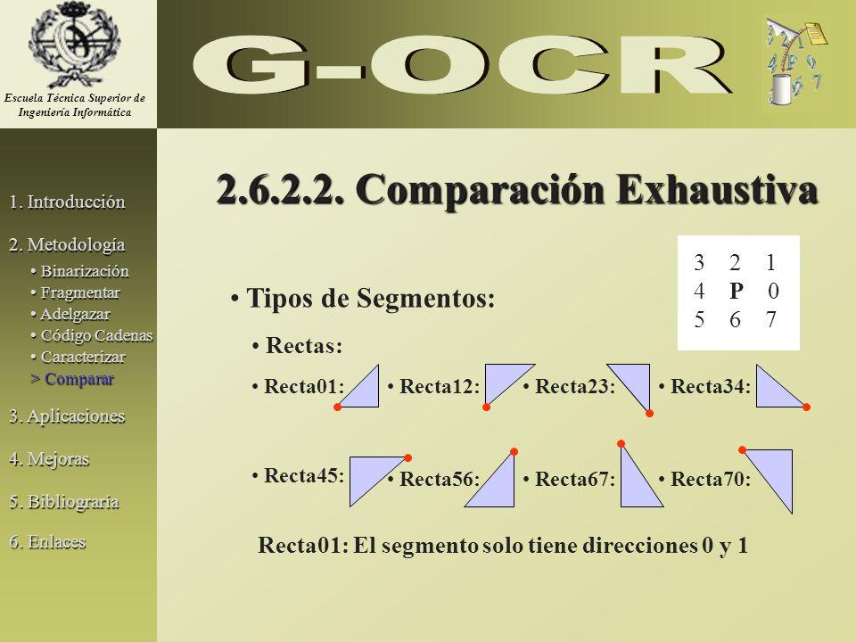 2.6.2.2. Comparación Exhaustiva Tipos de Segmentos: Rectas: 3 2 1 4 P 0 5 6 7 Recta01: Recta12: Recta23: Recta34: Recta45: Recta56: Recta67: Recta70: