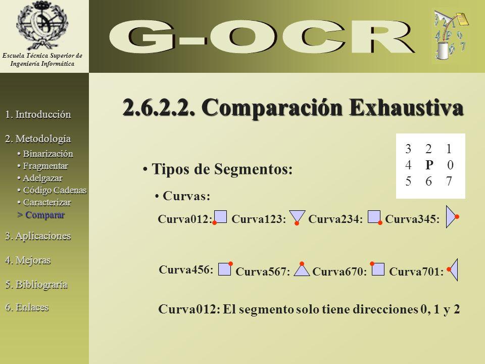 2.6.2.2. Comparación Exhaustiva Tipos de Segmentos: Curvas: 3 2 1 4 P 0 5 6 7 Curva012:Curva123:Curva234:Curva345: Curva456: Curva567:Curva670:Curva70