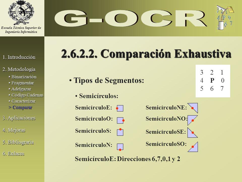 2.6.2.2. Comparación Exhaustiva Tipos de Segmentos: 3 2 1 4 P 0 5 6 7 SemicírculoE: Semicírculos: SemicírculoO: SemicírculoS: SemicírculoN: Semicírcul