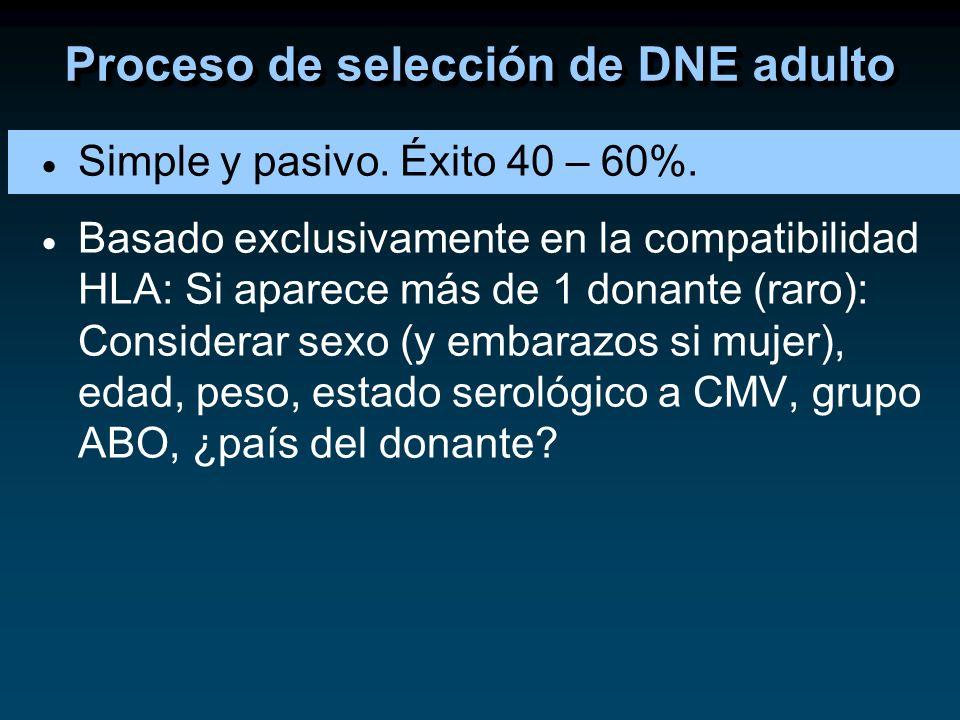 Simple y pasivo. Éxito 40 – 60%. Basado exclusivamente en la compatibilidad HLA: Si aparece más de 1 donante (raro): Considerar sexo (y embarazos si m