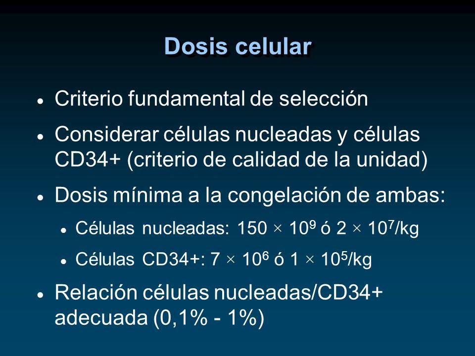 Criterio fundamental de selección Considerar células nucleadas y células CD34+ (criterio de calidad de la unidad) Dosis mínima a la congelación de amb