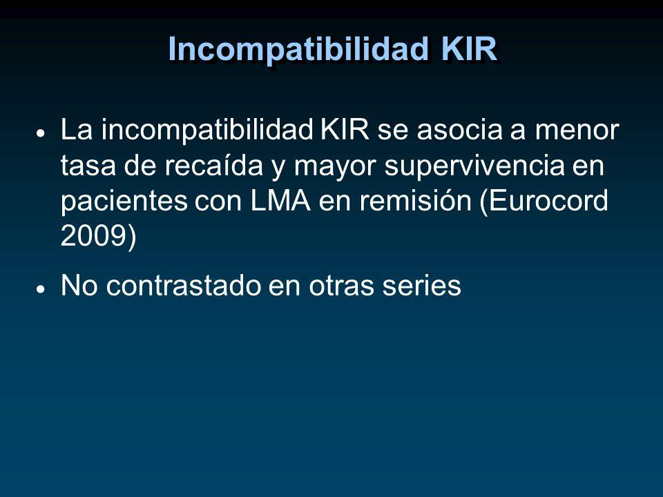 La incompatibilidad KIR se asocia a menor tasa de recaída y mayor supervivencia en pacientes con LMA en remisión (Eurocord 2009) No contrastado en otr