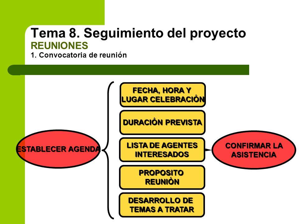 Tema 8. Seguimiento del proyecto REUNIONES 1. Convocatoria de reunión ESTABLECER AGENDA FECHA,HORA Y FECHA, HORA Y LUGAR CELEBRACIÓN DURACIÓN PREVISTA