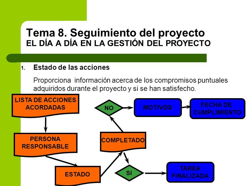 1. Estado de las acciones Proporciona información acerca de los compromisos puntuales adquiridos durante el proyecto y si se han satisfecho. Tema 8. S
