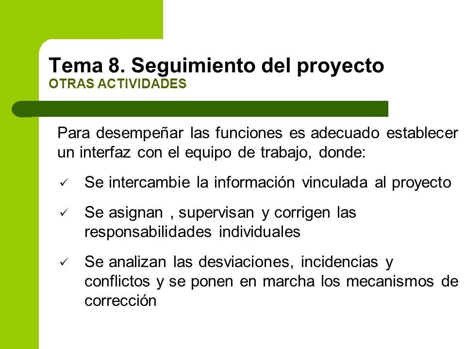 Para desempeñar las funciones es adecuado establecer un interfaz con el equipo de trabajo, donde: Se intercambie la información vinculada al proyecto