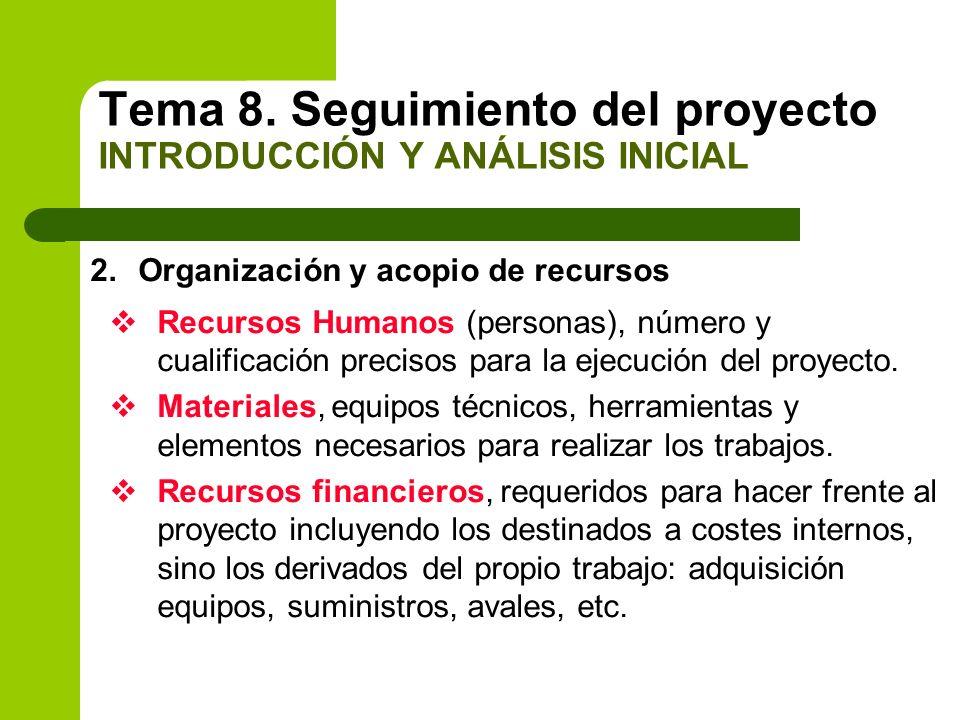 Tema 8. Seguimiento del proyecto INTRODUCCIÓN Y ANÁLISIS INICIAL 2.Organización y acopio de recursos Recursos Humanos (personas), número y cualificaci