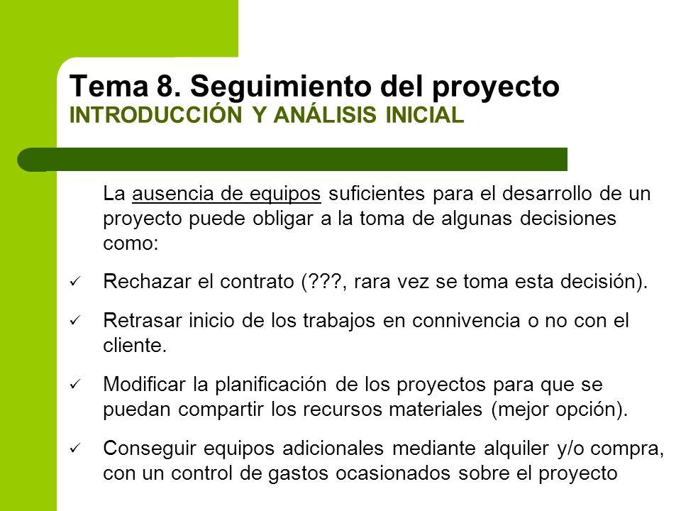 Tema 8. Seguimiento del proyecto INTRODUCCIÓN Y ANÁLISIS INICIAL La ausencia de equipos suficientes para el desarrollo de un proyecto puede obligar a