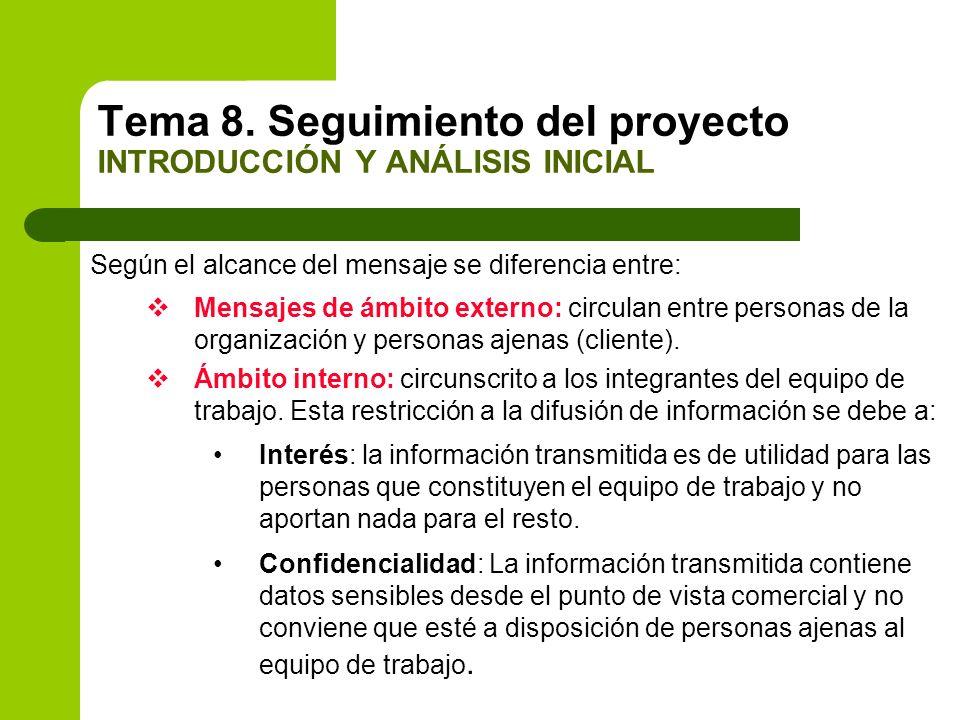 Tema 8. Seguimiento del proyecto REUNIONES 3. Actas de reuniones
