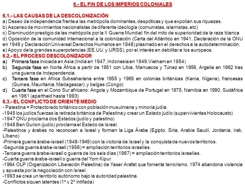6.- EL FIN DE LOS IMPERIOS COLONIALES 6.1.- LAS CAUSAS DE LA DESCOLONIZACIÓN a) Deseo de independencia frente a las metrópolis dominantes, despóticas