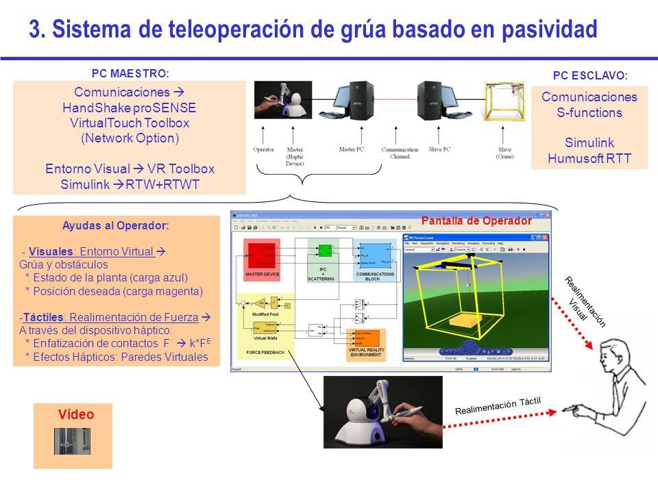 Vídeo Realimentación Táctil Realimentación Visual Pantalla de Operador Ayudas al Operador: - Visuales: Entorno Virtual Grúa y obstáculos * Estado de l