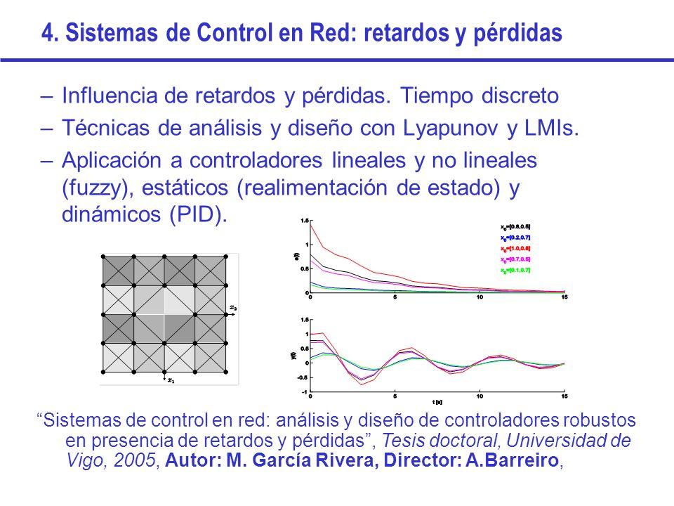 4. Sistemas de Control en Red: retardos y pérdidas –Influencia de retardos y pérdidas. Tiempo discreto –Técnicas de análisis y diseño con Lyapunov y L