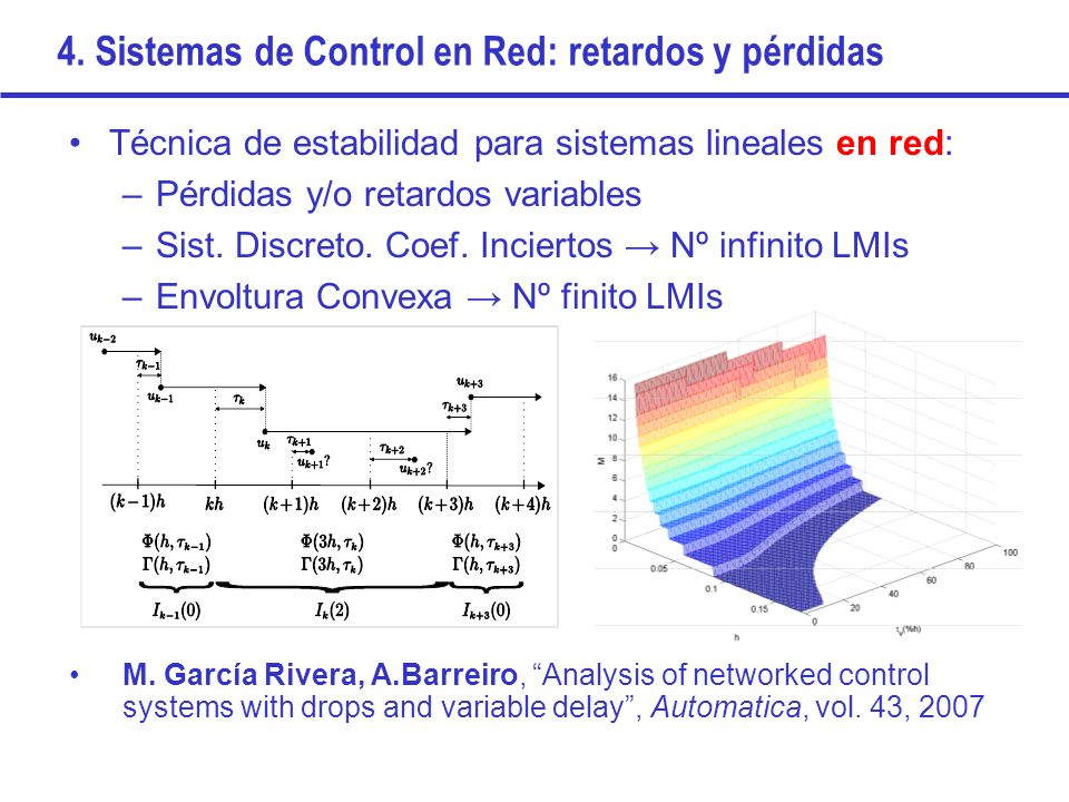 4. Sistemas de Control en Red: retardos y pérdidas M. García Rivera, A.Barreiro, Analysis of networked control systems with drops and variable delay,