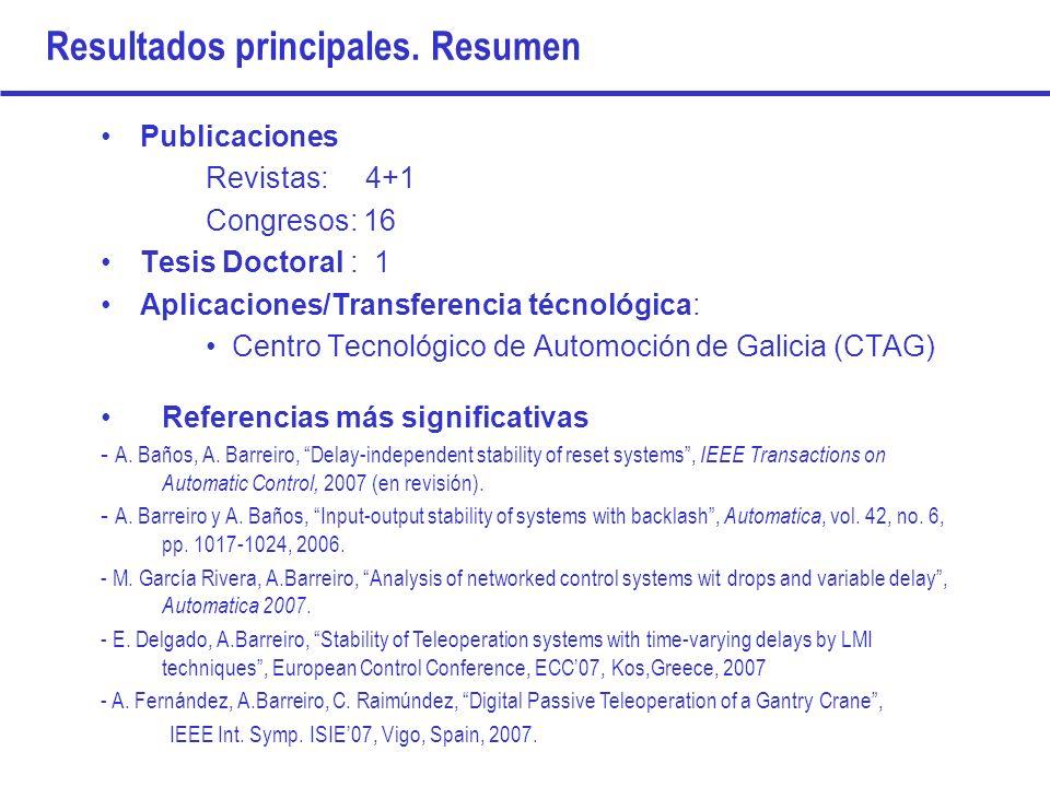 Resultados principales. Resumen Publicaciones Revistas: 4+1 Congresos: 16 Tesis Doctoral : 1 Aplicaciones/Transferencia técnológica: Centro Tecnológic