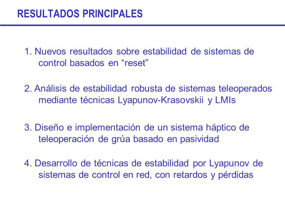 RESULTADOS PRINCIPALES 1. Nuevos resultados sobre estabilidad de sistemas de control basados en reset 2. Análisis de estabilidad robusta de sistemas t