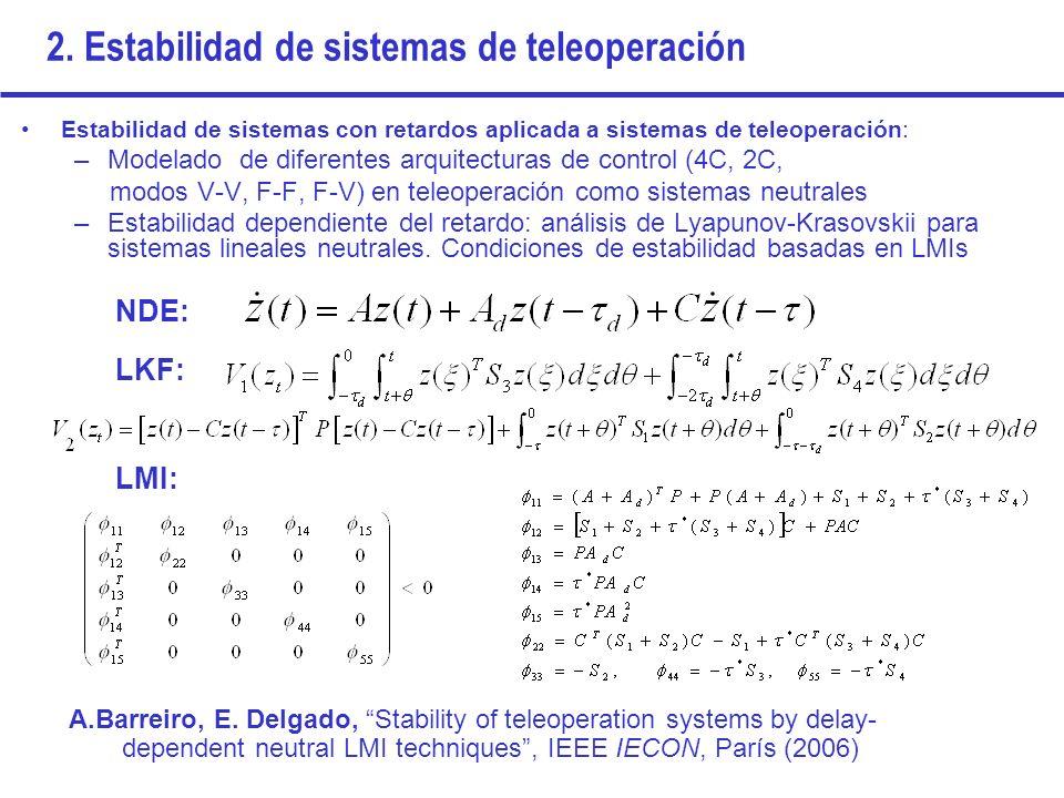 2. Estabilidad de sistemas de teleoperación Estabilidad de sistemas con retardos aplicada a sistemas de teleoperación: –Modelado de diferentes arquite