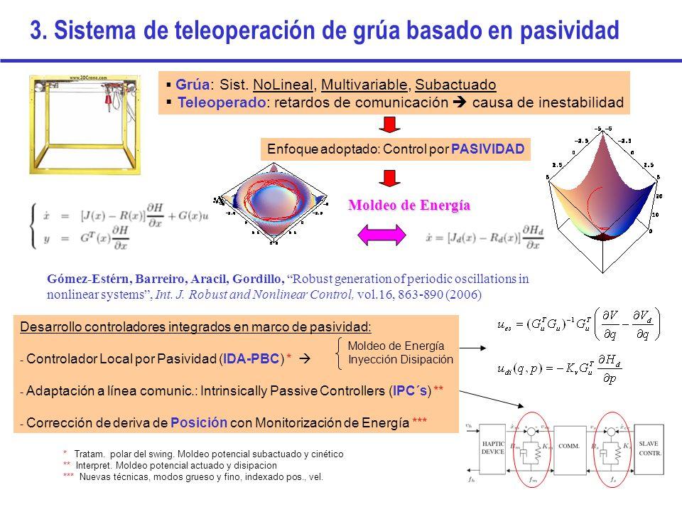 Grúa: Sist. NoLineal, Multivariable, Subactuado Teleoperado: retardos de comunicación causa de inestabilidad Enfoque adoptado: Control por PASIVIDAD D