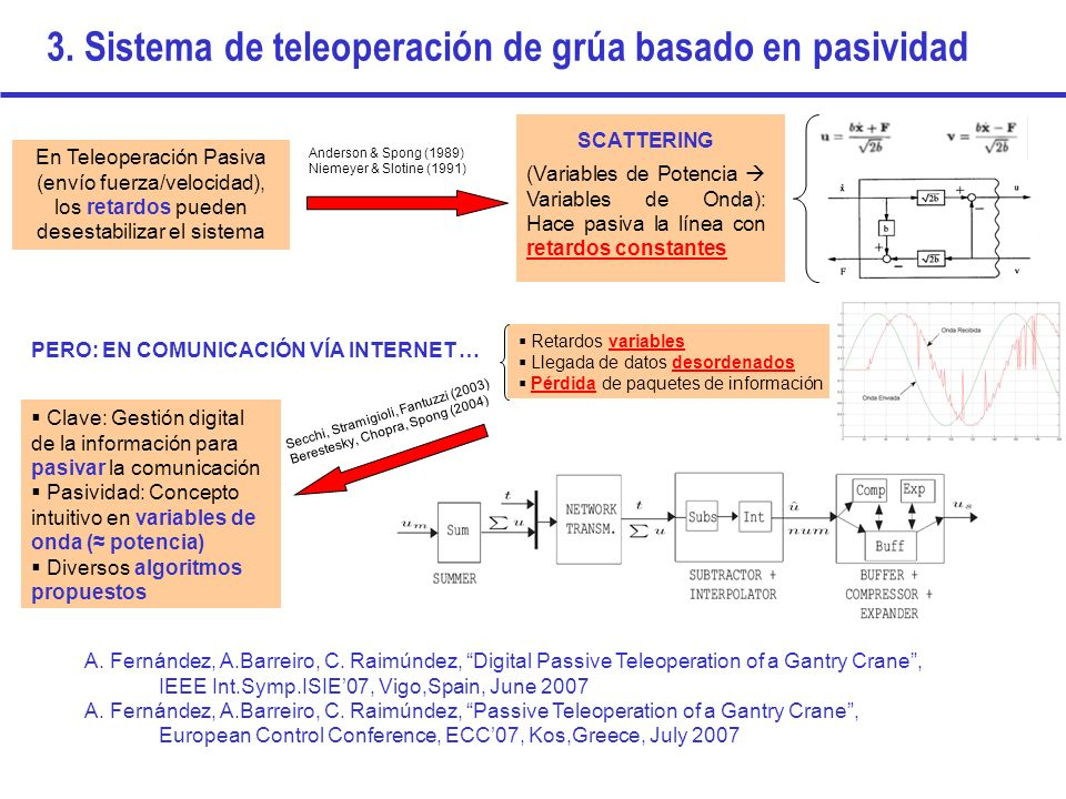 Vídeo Realimentación Táctil Realimentación Visual Pantalla de Operador Ayudas al Operador: - Visuales: Entorno Virtual Grúa y obstáculos * Estado de la planta (carga azul) * Posición deseada (carga magenta) -Táctiles: Realimentación de Fuerza A través del dispositivo háptico: * Enfatización de contactos F k*F 5 * Efectos Hápticos: Paredes Virtuales Comunicaciones HandShake proSENSE VirtualTouch Toolbox (Network Option) Entorno Visual VR Toolbox Simulink RTW+RTWT Comunicaciones S-functions Simulink Humusoft RTT PC MAESTRO: PC ESCLAVO: 3.