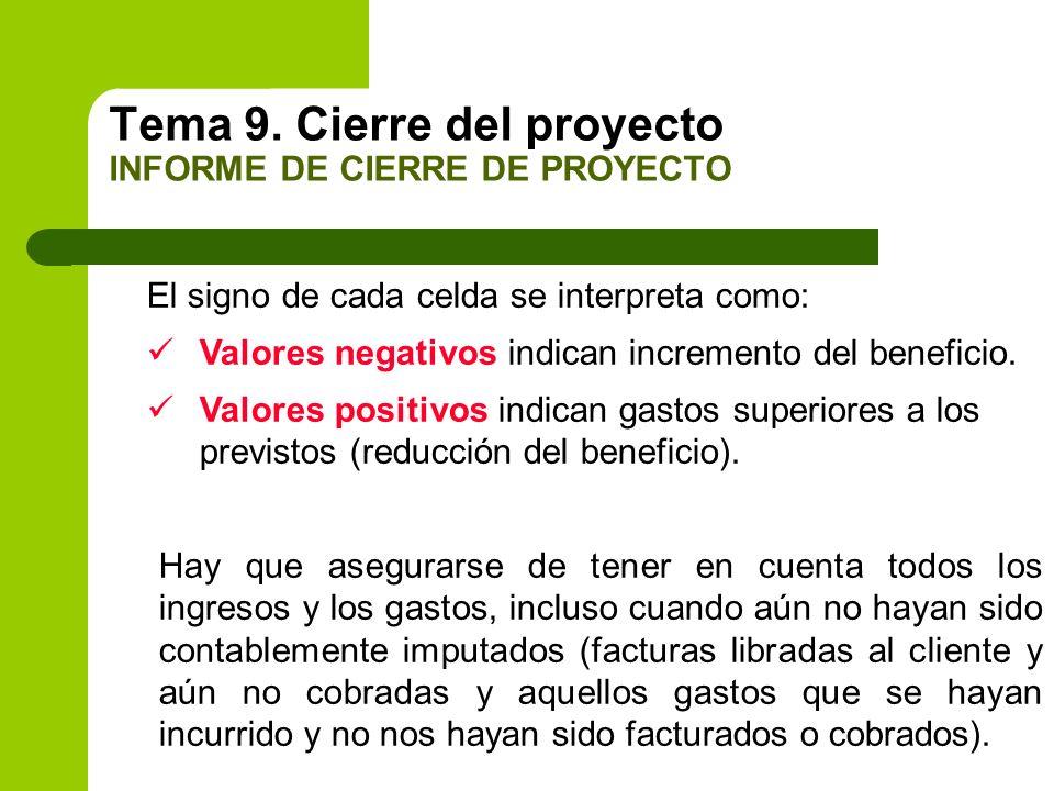 Tema 9. Cierre del proyecto INFORME DE CIERRE DE PROYECTO El signo de cada celda se interpreta como: Valores negativos indican incremento del benefici