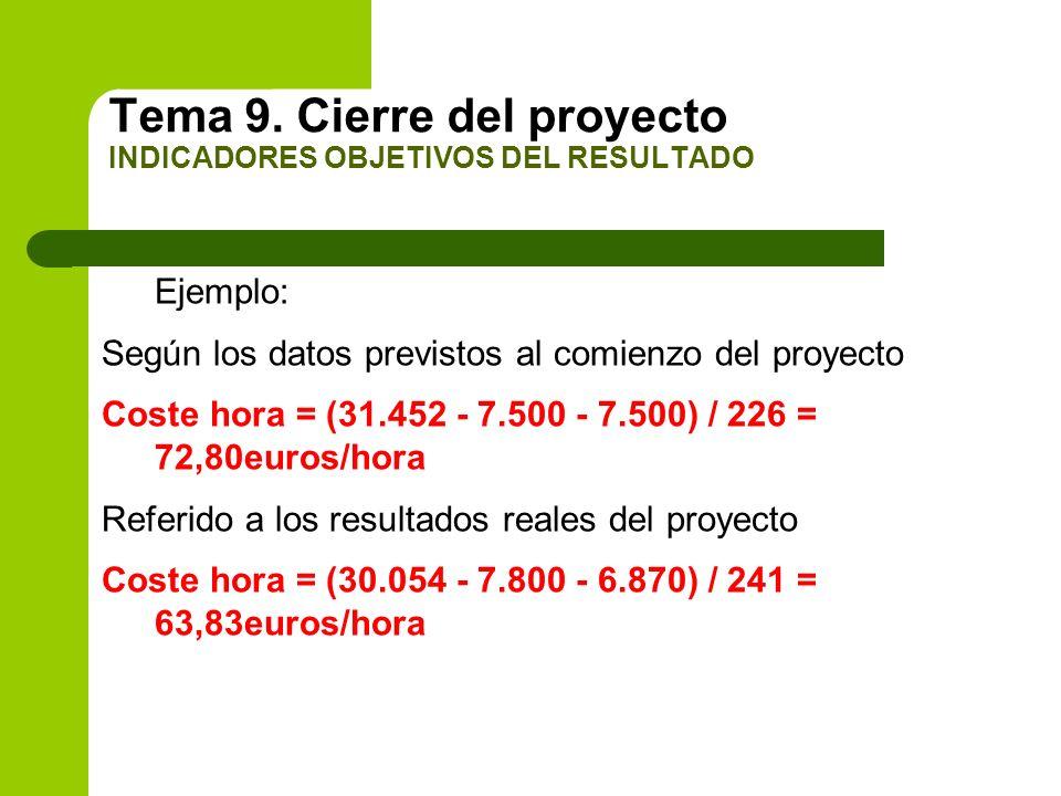 Ejemplo: Según los datos previstos al comienzo del proyecto Coste hora = (31.452 - 7.500 - 7.500) / 226 = 72,80euros/hora Referido a los resultados re