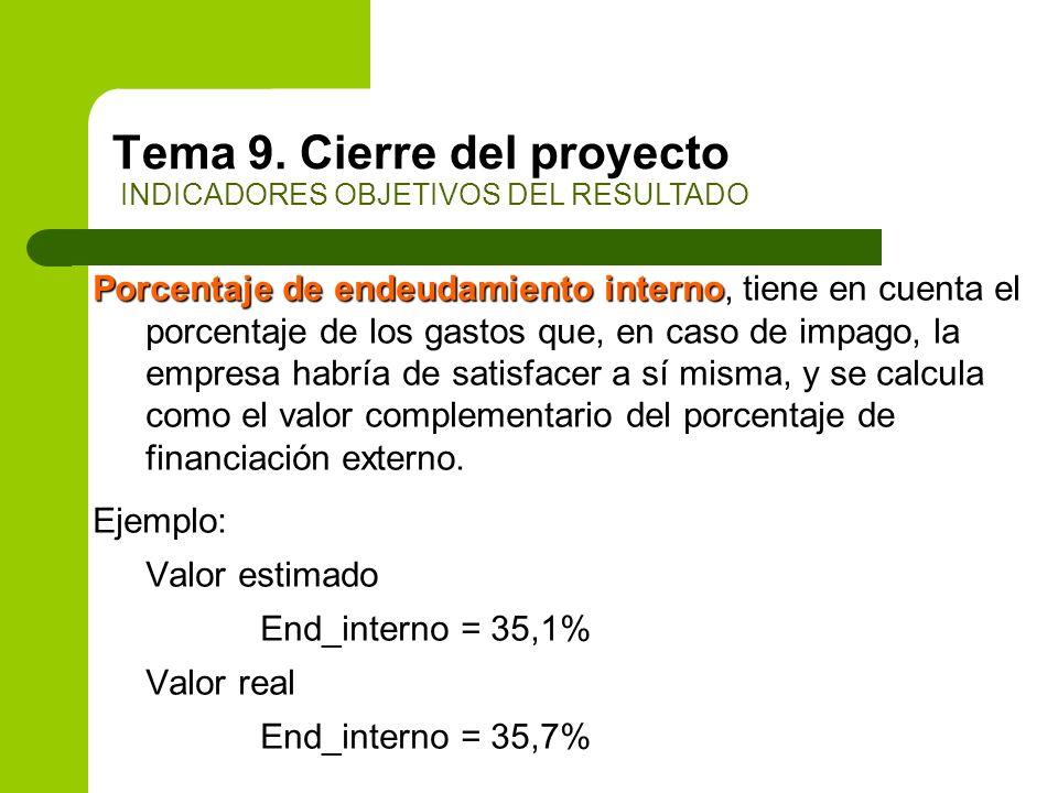 Porcentaje de endeudamiento interno Porcentaje de endeudamiento interno, tiene en cuenta el porcentaje de los gastos que, en caso de impago, la empres