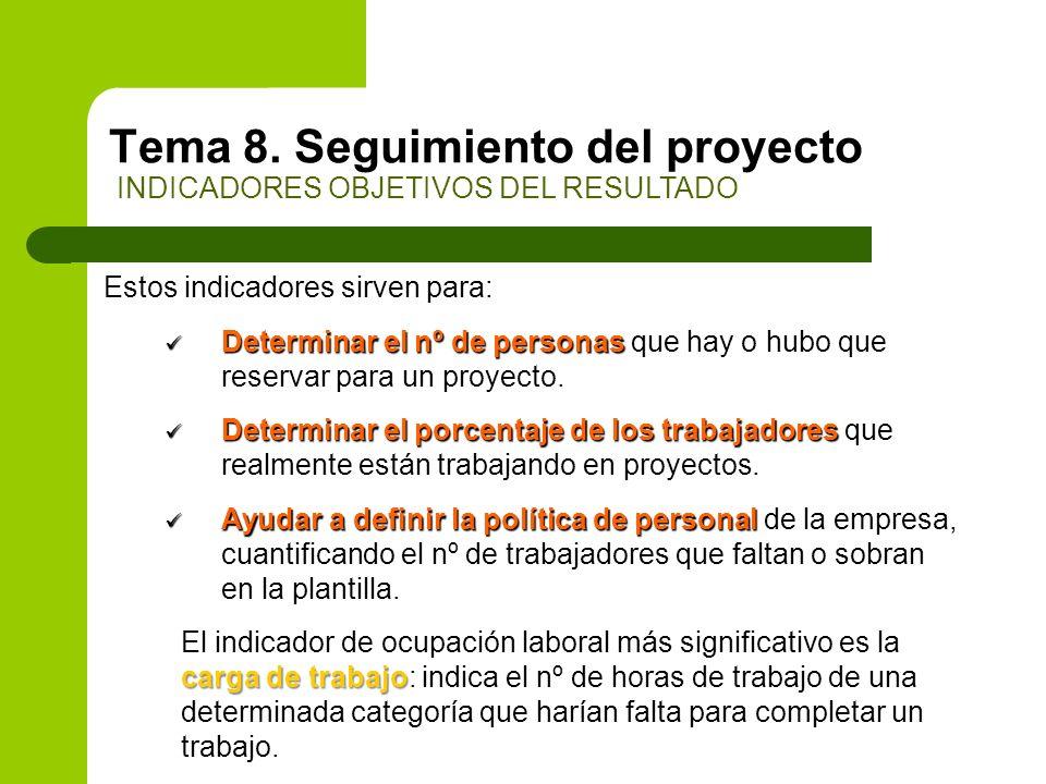 Estos indicadores sirven para: Determinar el nº de personas Determinar el nº de personas que hay o hubo que reservar para un proyecto. Determinar el p