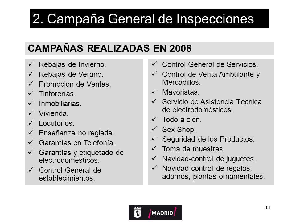 11 CAMPAÑAS REALIZADAS EN 2008 2. Campaña General de Inspecciones Rebajas de Invierno. Rebajas de Verano. Promoción de Ventas. Tintorerías. Inmobiliar