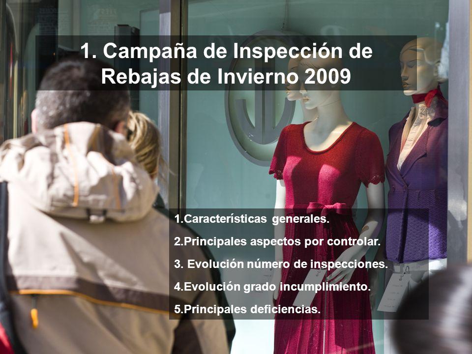 2 1. Campaña de Inspección de Rebajas de Invierno 2009 1.Características generales. 2.Principales aspectos por controlar. 3. Evolución número de inspe