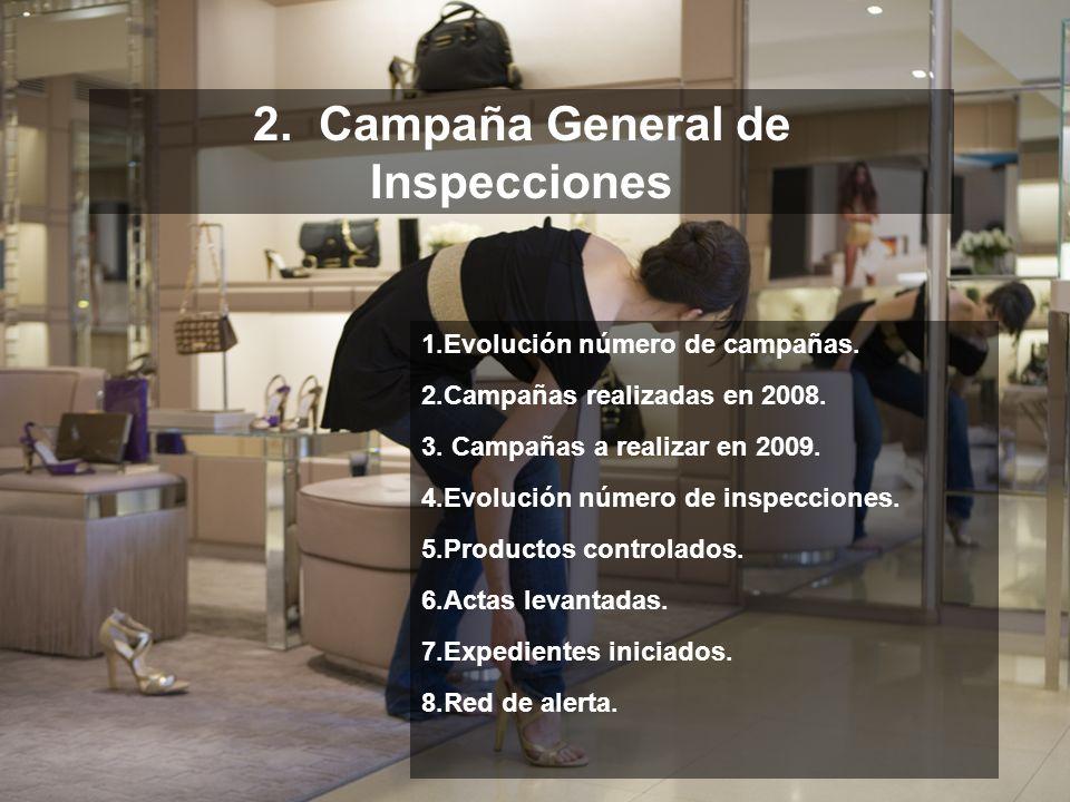 9 2. Campaña General de Inspecciones 1.Evolución número de campañas. 2.Campañas realizadas en 2008. 3. Campañas a realizar en 2009. 4.Evolución número