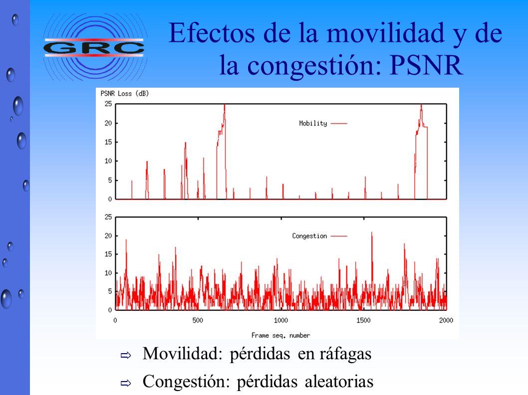 Efectos de la movilidad y de la congestión: PSNR Movilidad: pérdidas en ráfagas Congestión: pérdidas aleatorias