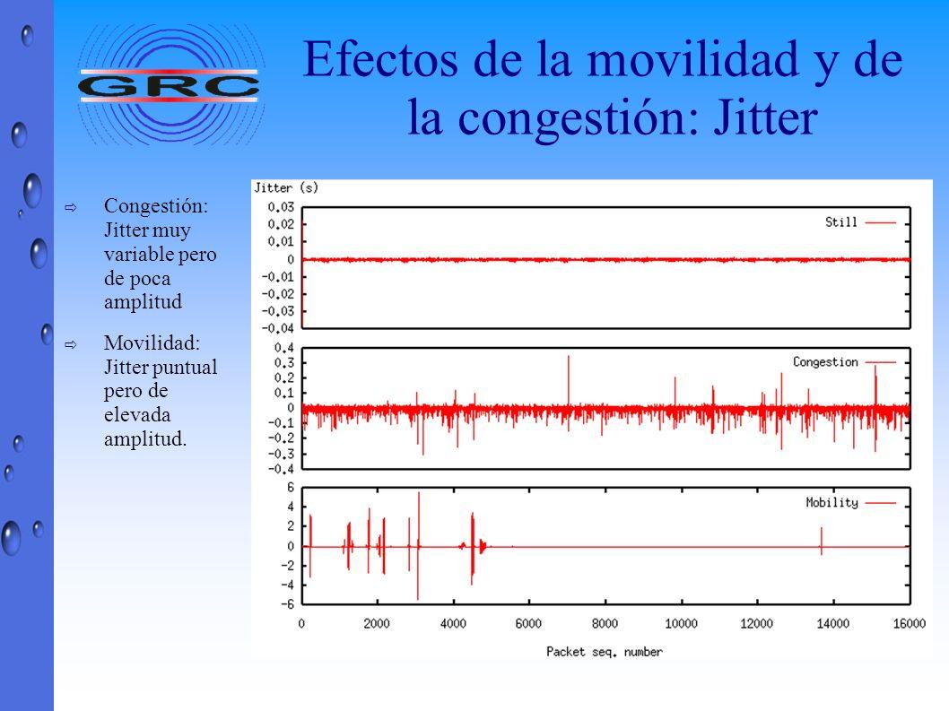 Efectos de la movilidad y de la congestión: Jitter Congestión: Jitter muy variable pero de poca amplitud Movilidad: Jitter puntual pero de elevada amp