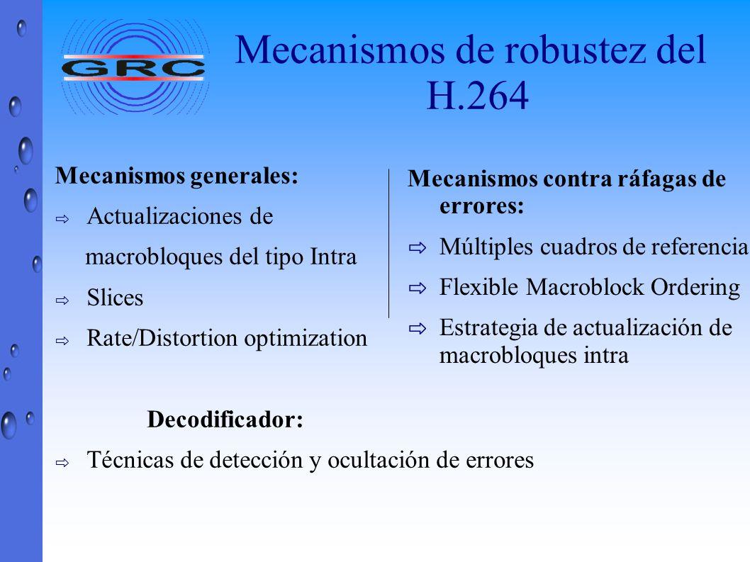 Mecanismos de robustez del H.264 Mecanismos generales: Actualizaciones de macrobloques del tipo Intra Slices Rate/Distortion optimization Decodificado