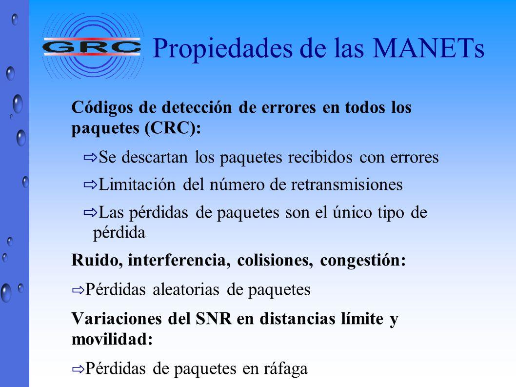 Propiedades de las MANETs Códigos de detección de errores en todos los paquetes (CRC): Se descartan los paquetes recibidos con errores Limitación del