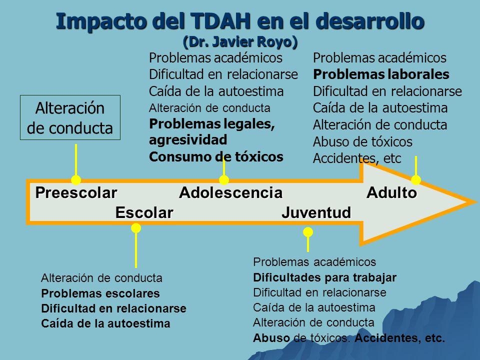 Impacto del TDAH en el desarrollo (Dr. Javier Royo) PreescolarAdolescencia Adulto Escolar Juventud Alteración de conducta Alteración de conducta Probl