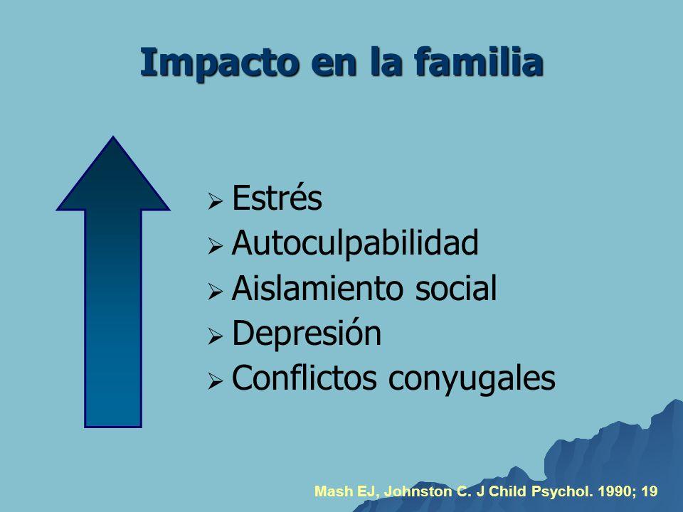 Impacto en la familia Mash EJ, Johnston C. J Child Psychol. 1990; 19 Estrés Autoculpabilidad Aislamiento social Depresión Conflictos conyugales