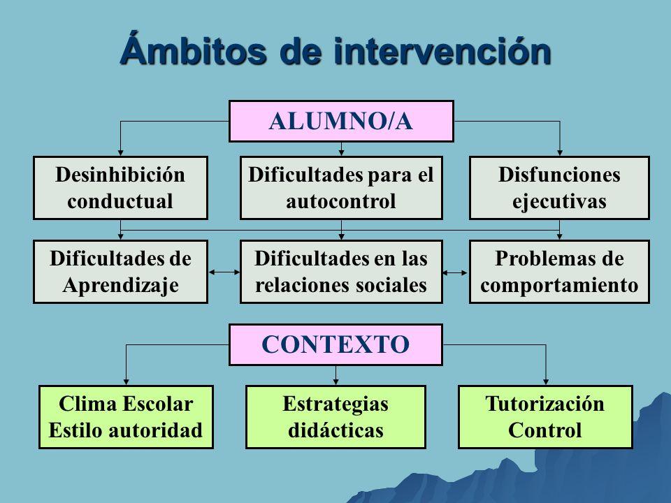 Ámbitos de intervención ALUMNO/A Desinhibición conductual Dificultades para el autocontrol Disfunciones ejecutivas Dificultades de Aprendizaje Dificul