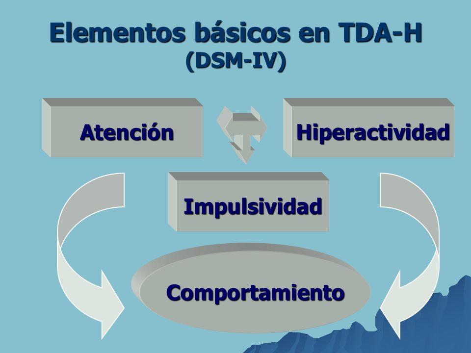 Elementos básicos en TDA-H (DSM-IV) AtenciónHiperactividad Impulsividad Comportamiento